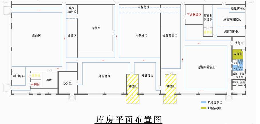 以上因素都确定后,一份实验室设计平面图及规划内容即可绘出.图片